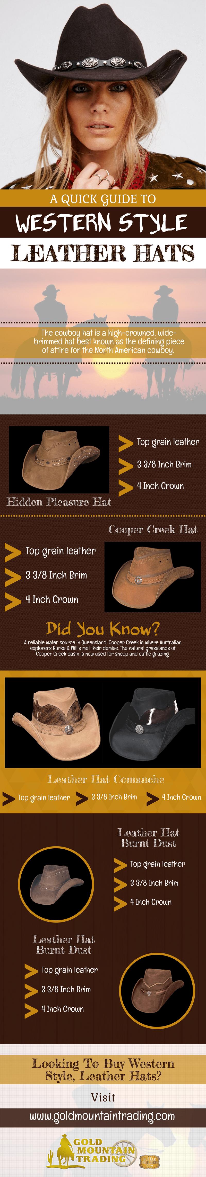 Cowboy hat style